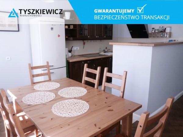 Mieszkanie na wynajem TY202792